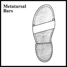 This is a diagram of metatarsal bars.